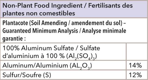 Guaranteed Minimum Analysis table